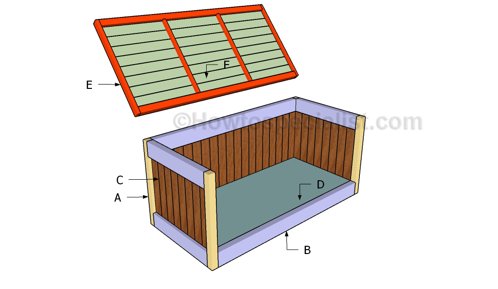 Deck box plans howtospecialist how to build step by for How to build box steps