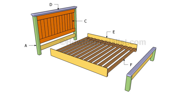 Cool Building a farmhouse bed