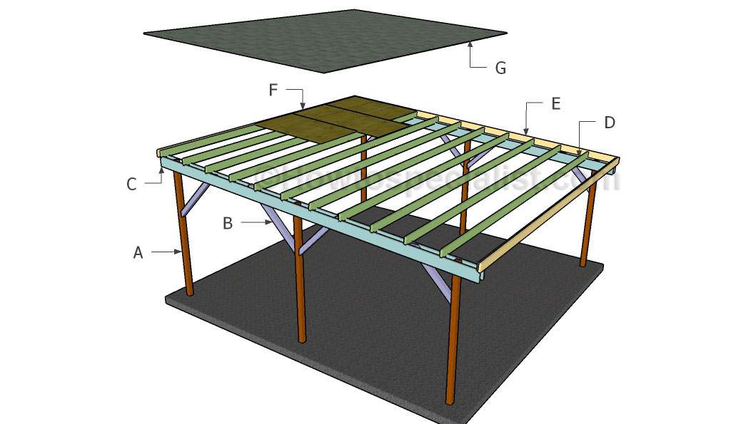Carport Flat Roof Shed Plans : Flat roof double carport plans howtospecialist how to