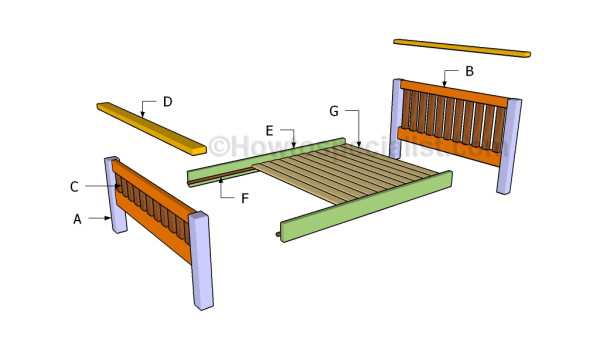 Best Building a full size bed frame
