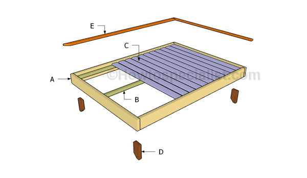 building a full size platform bed frame
