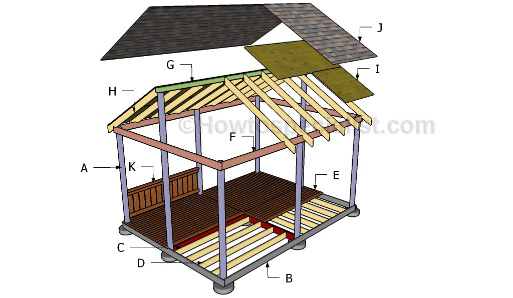 Diy gazebo plans howtospecialist how to build step by for Gazebo floor plans
