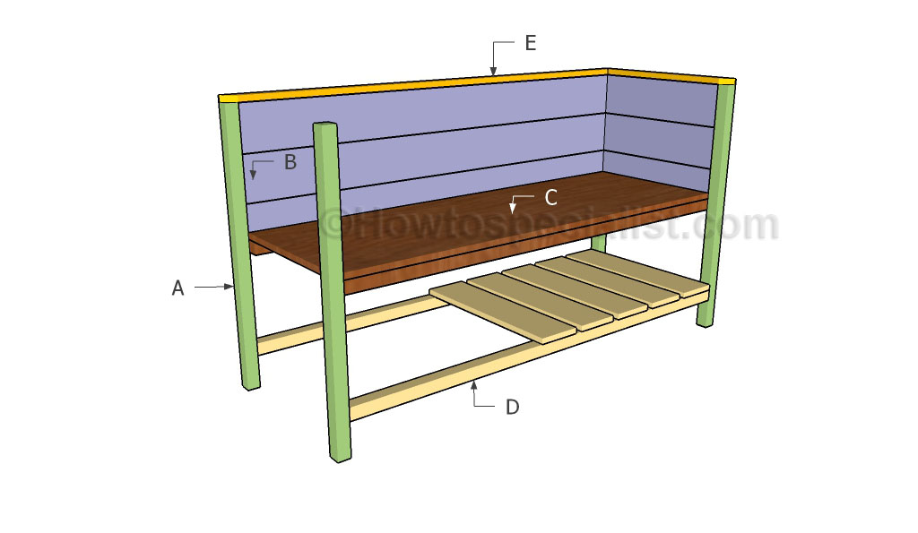 Building a raised box