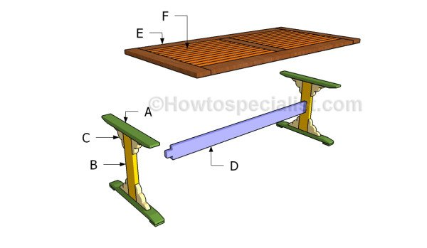 Trestle Table Plans Howtospecialist How To Build Step By Step