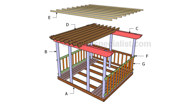Building a simple gazebo