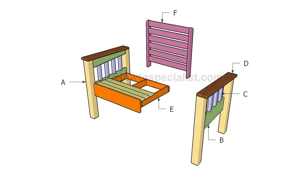 Building a morris chair