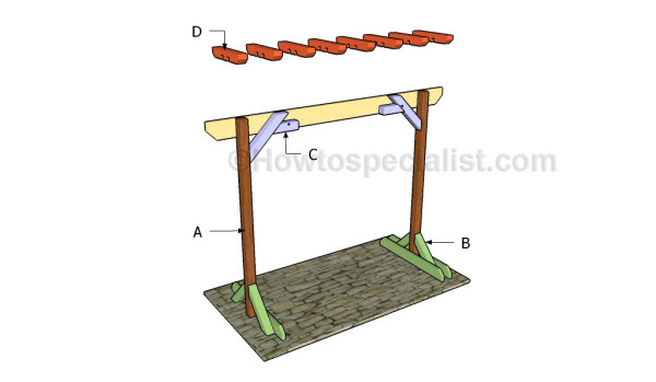 swing stand plans howtospecialist how to build step