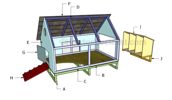 Simple chicken coop plans howtospecialist how to build for Easy way to build a chicken coop
