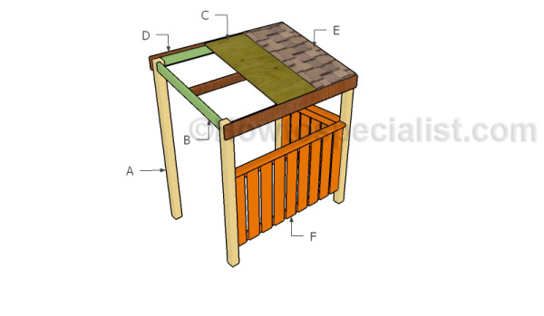 Building a bbq grill shelter