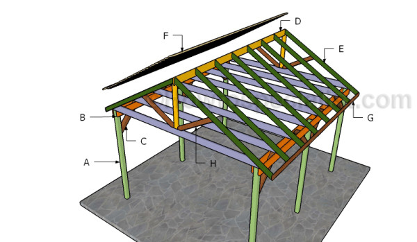 Outdoor Shelter Plans : Picnic shelter plans howtospecialist how to