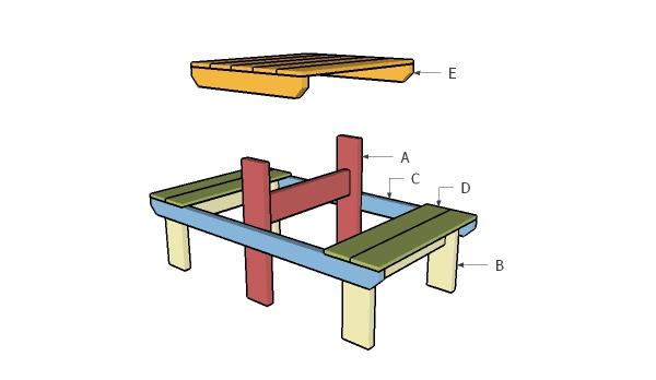 Picnic table building plans