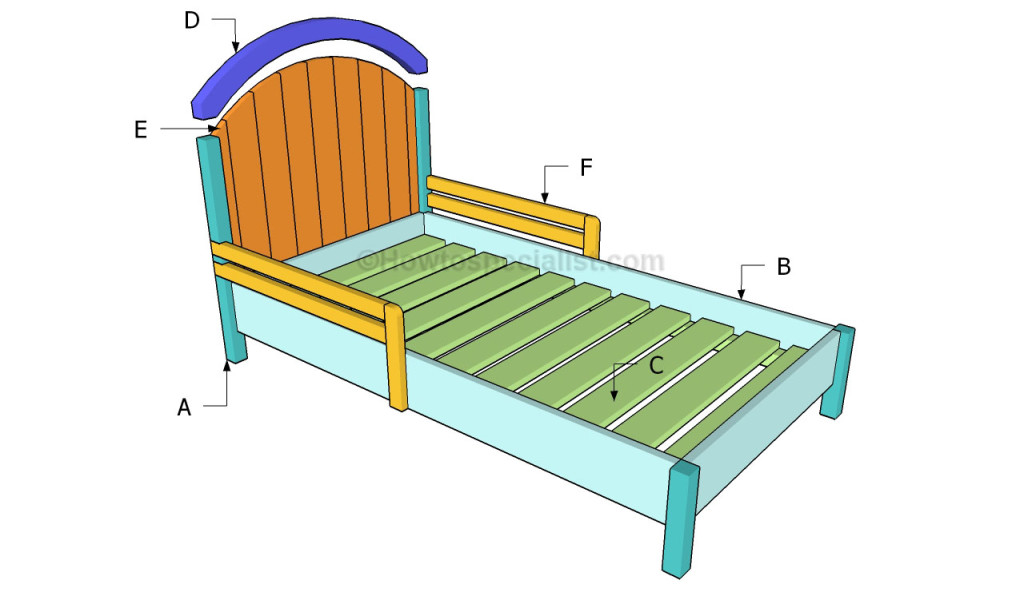 How To Build A Toddler Bed Howtospecialist How To Build Step By Step Diy Plans