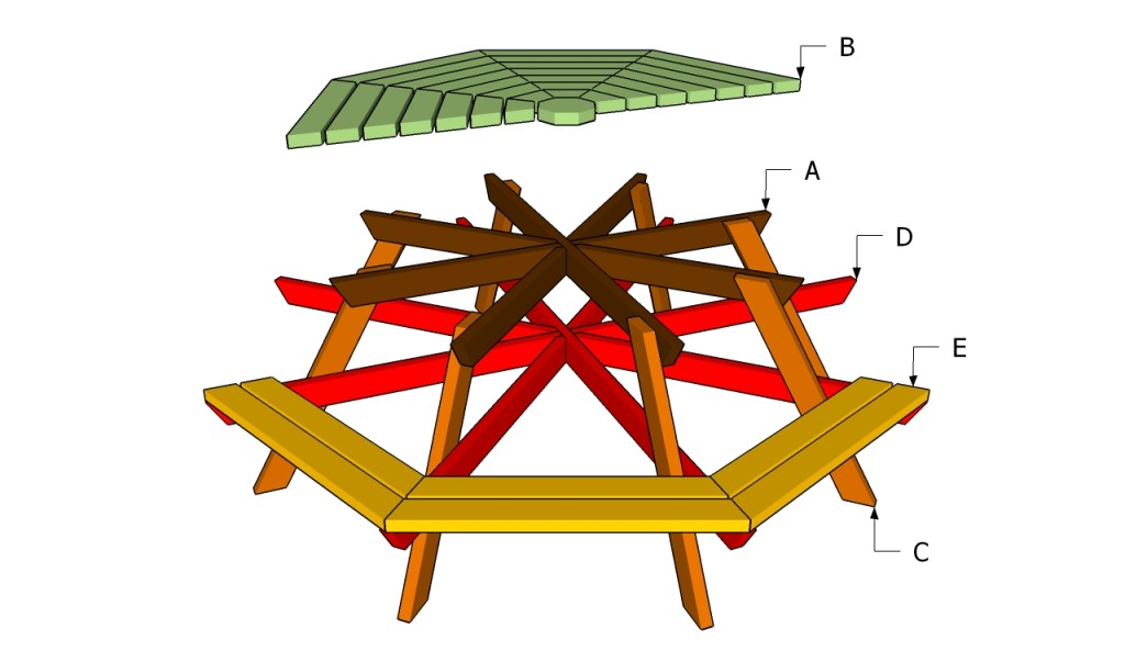 How to build an octagon picnic table | HowToSpecialist ...