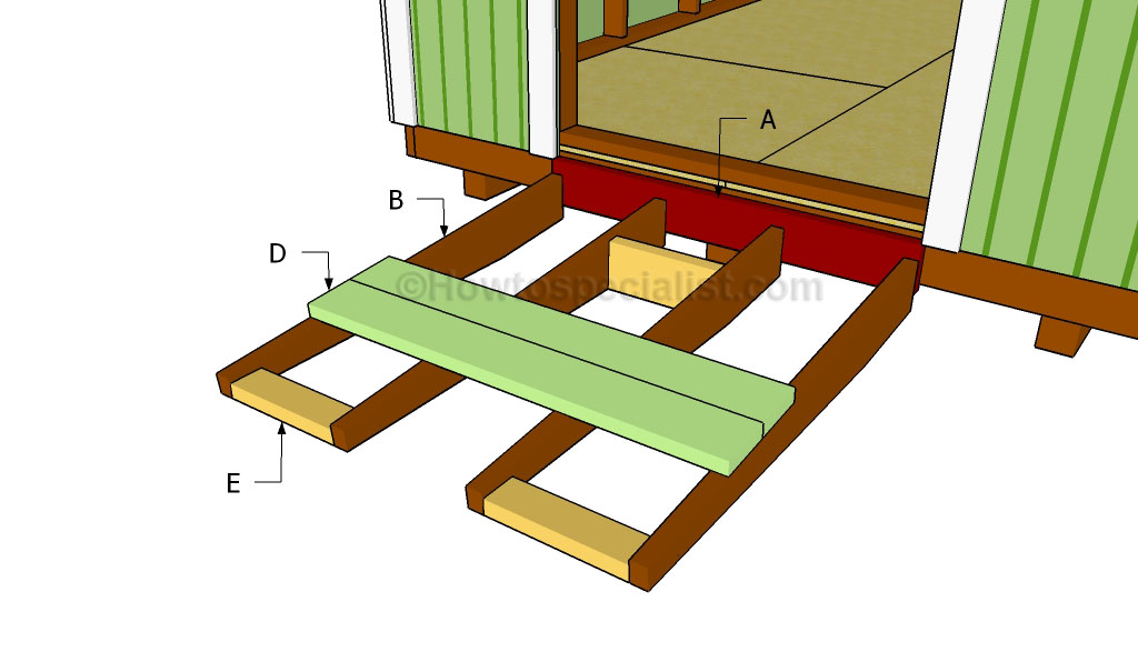 How To Build A Shed Ramp Howtospecialist How To Build Step By Step Diy Plans