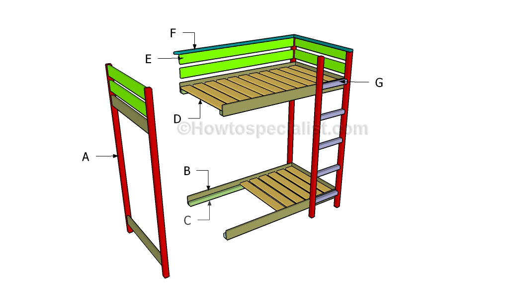 Toddler Bunk Bed Plans Howtospecialist How To Build Step By Step Diy Plans